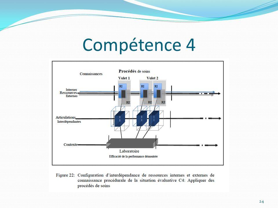 Compétence 4 24