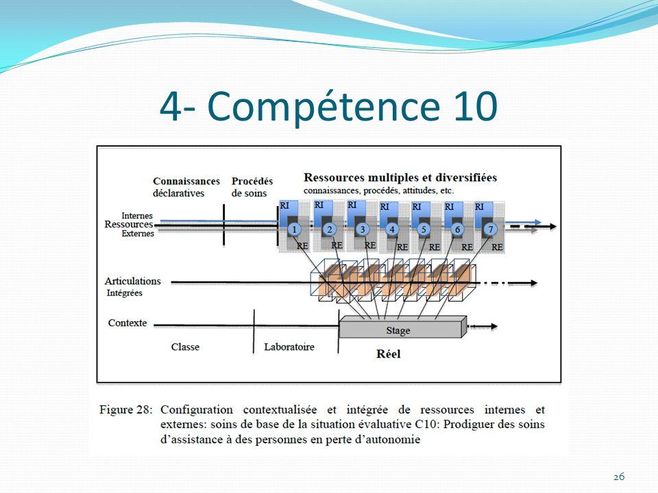 4- Compétence 10 26