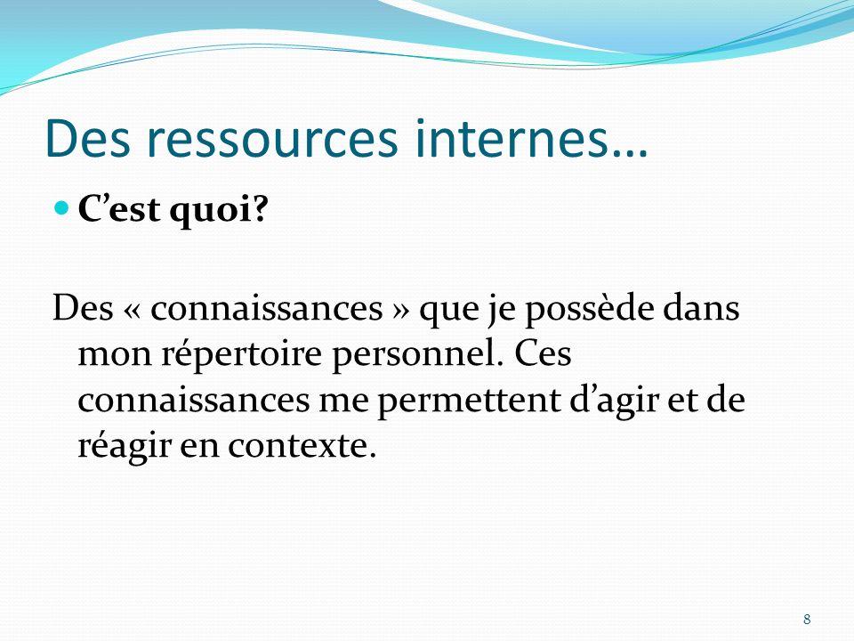 Des ressources internes… Cest quoi? Des « connaissances » que je possède dans mon répertoire personnel. Ces connaissances me permettent dagir et de ré