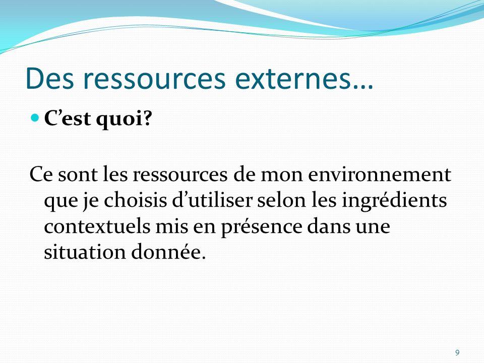 Des ressources externes… Cest quoi? Ce sont les ressources de mon environnement que je choisis dutiliser selon les ingrédients contextuels mis en prés