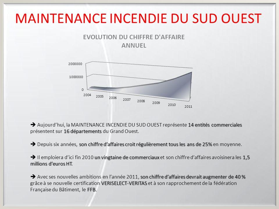 MAINTENANCE INCENDIE DU SUD OUEST 14 entités commerciales 16 départements Aujourdhui, la MAINTENANCE INCENDIE DU SUD OUEST représente 14 entités comme