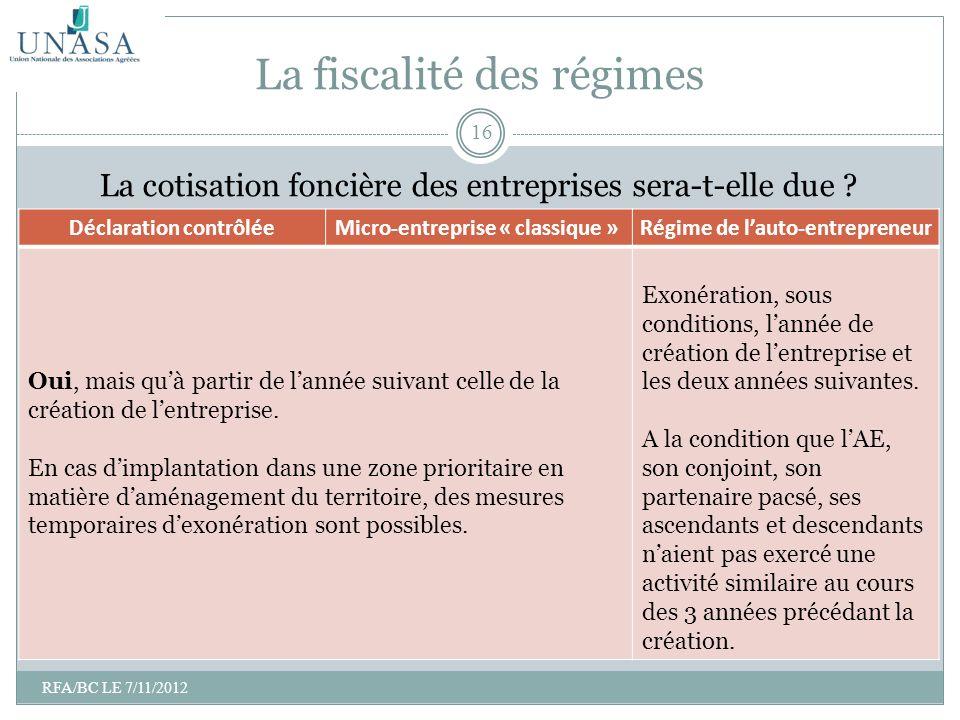 La fiscalité des régimes La cotisation foncière des entreprises sera-t-elle due ? Déclaration contrôléeMicro-entreprise « classique » Régime de lauto-