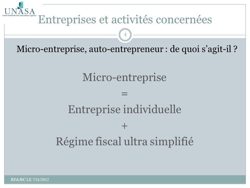 Micro-entreprise, auto-entrepreneur : de quoi sagit-il ? Micro-entreprise = Entreprise individuelle + Régime fiscal ultra simplifié Entreprises et act