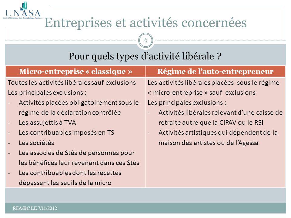 Pour quels types dactivité libérale ? Entreprises et activités concernées Micro-entreprise « classique »Régime de lauto-entrepreneur Toutes les activi