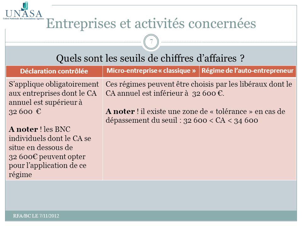 Quels sont les seuils de chiffres daffaires ? Entreprises et activités concernées Déclaration contrôlée Micro-entreprise « classique »Régime de lauto-