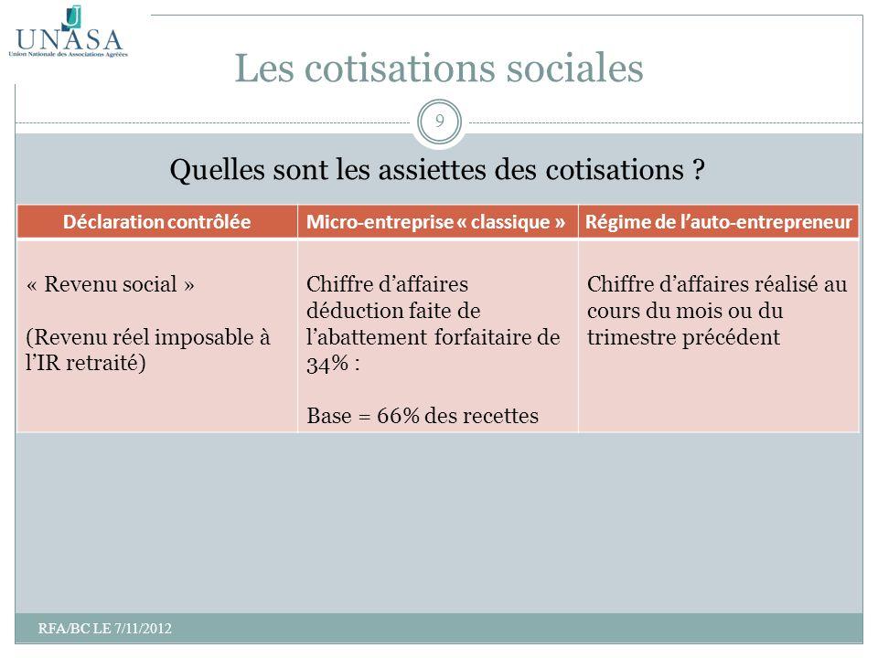 Les cotisations sociales Quelles sont les assiettes des cotisations ? Déclaration contrôléeMicro-entreprise « classique » Régime de lauto-entrepreneur