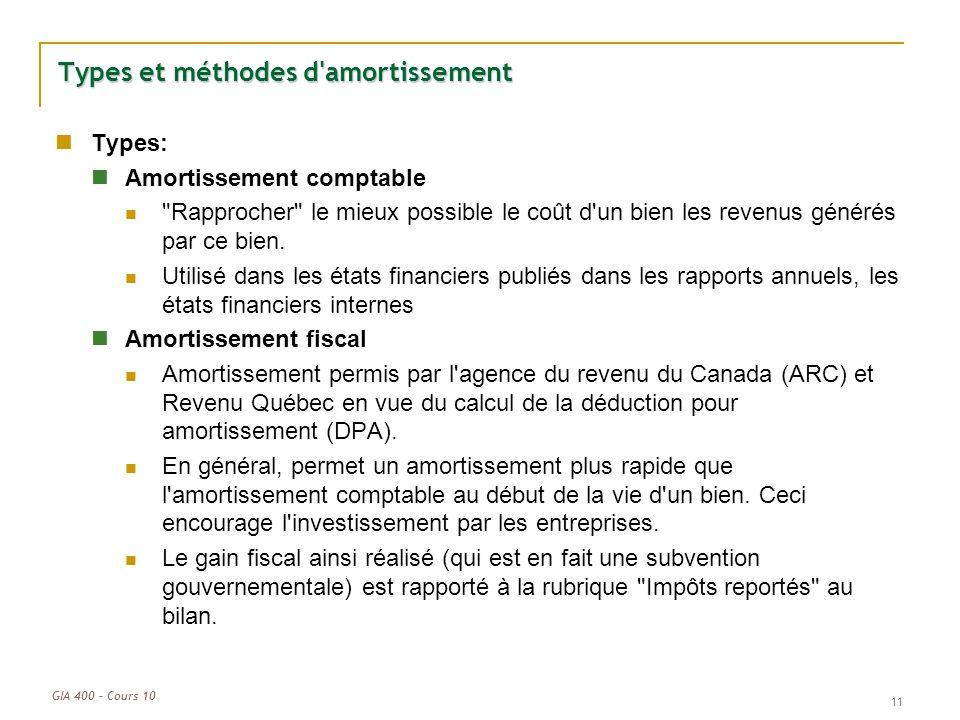 GIA 400 – Cours 10 11 Types et méthodes d'amortissement Types: Amortissement comptable