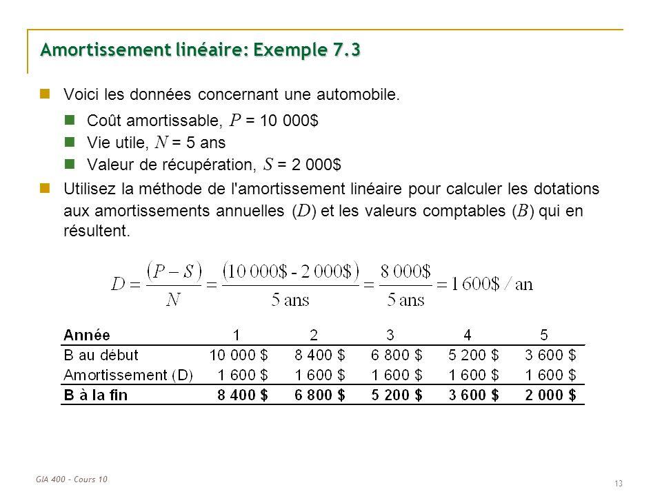 GIA 400 – Cours 10 13 Amortissement linéaire: Exemple 7.3 Voici les données concernant une automobile. Coût amortissable, P = 10 000$ Vie utile, N = 5