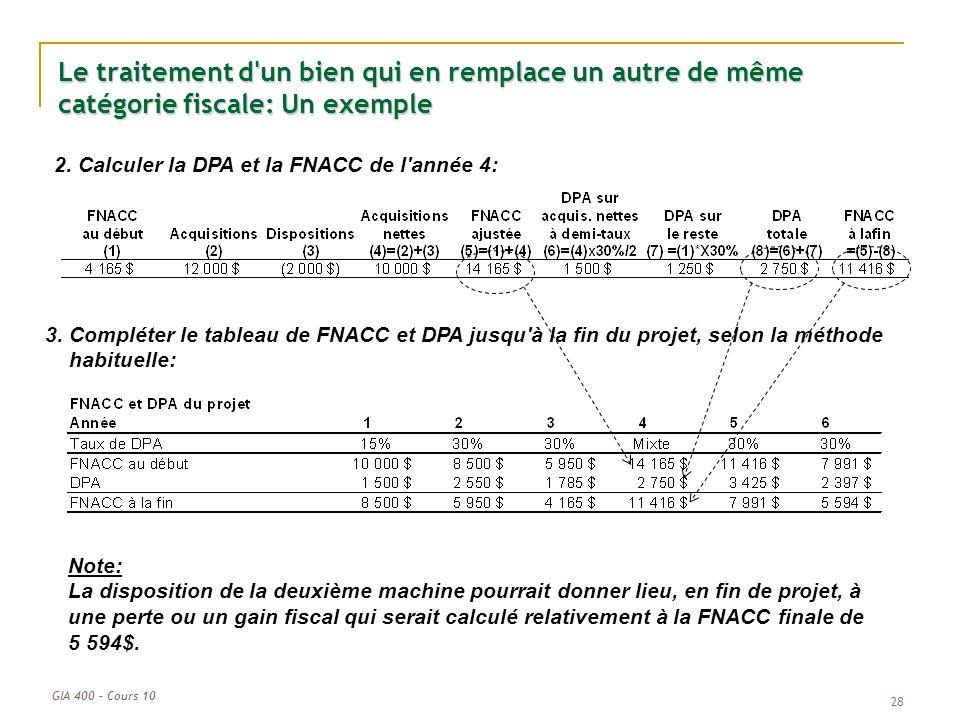 GIA 400 – Cours 10 28 Le traitement d'un bien qui en remplace un autre de même catégorie fiscale: Un exemple 2. Calculer la DPA et la FNACC de l'année