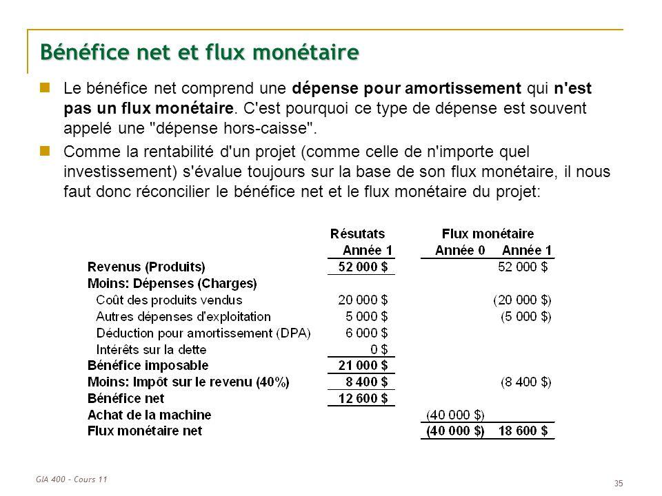 GIA 400 – Cours 11 35 Bénéfice net et flux monétaire Le bénéfice net comprend une dépense pour amortissement qui n'est pas un flux monétaire. C'est po