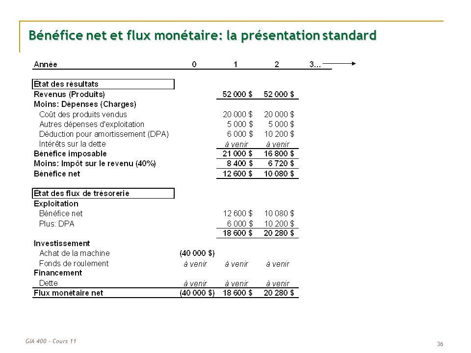 GIA 400 – Cours 11 36 Bénéfice net et flux monétaire: la présentation standard