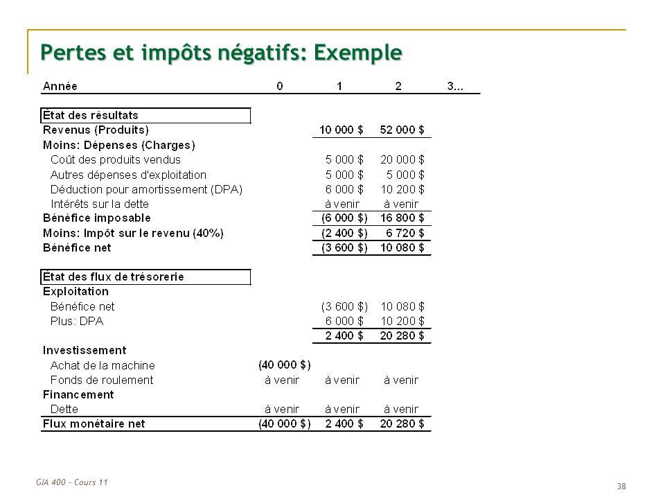 GIA 400 – Cours 11 38 Pertes et impôts négatifs: Exemple