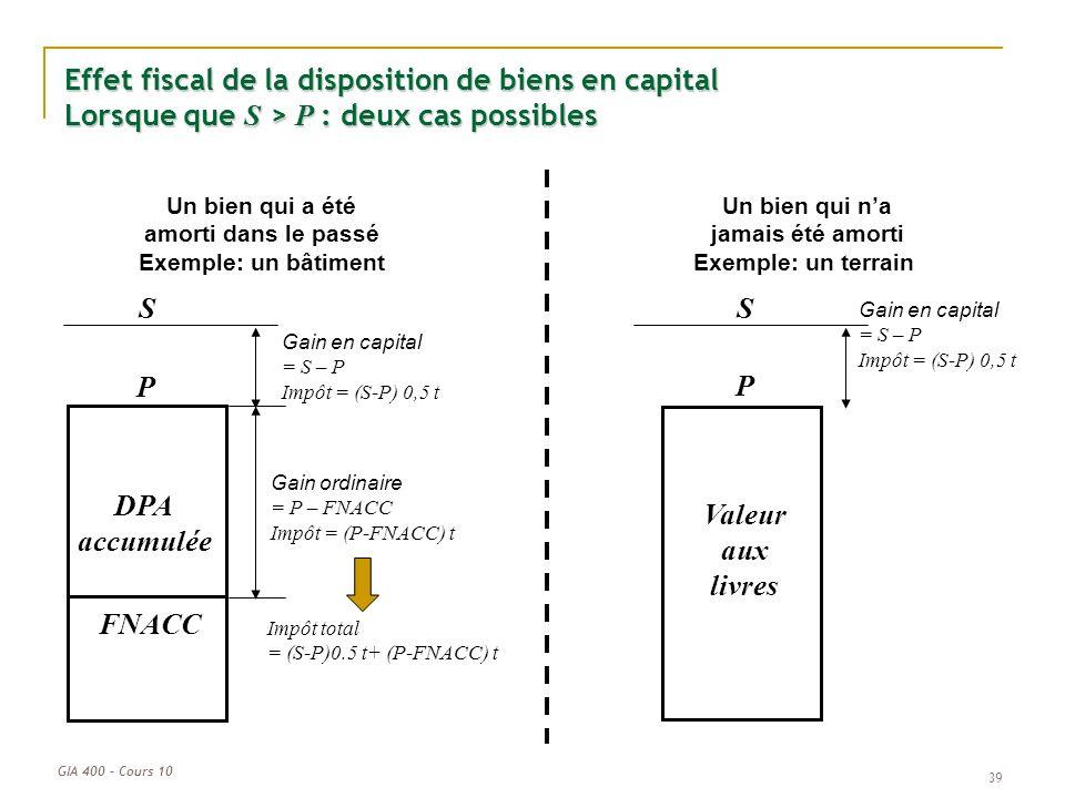 GIA 400 – Cours 10 Effet fiscal de la disposition de biens en capital Lorsque que S > P : deux cas possibles 39 S P Un bien qui na jamais été amorti E