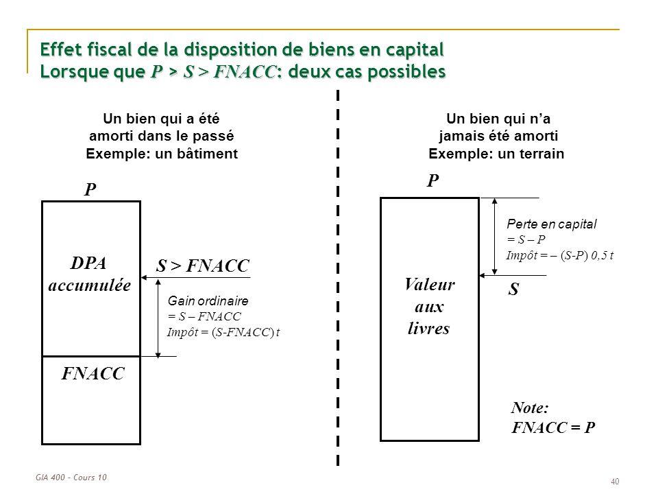 GIA 400 – Cours 10 Effet fiscal de la disposition de biens en capital Lorsque que P > S > FNACC : deux cas possibles 40 P FNACC DPA accumulée S > FNAC