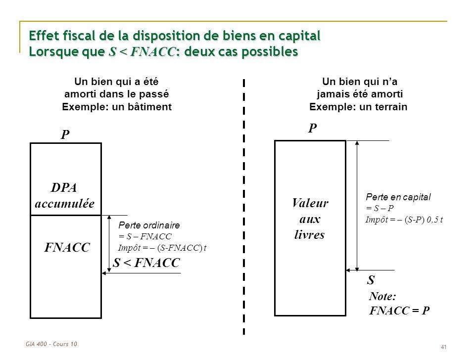GIA 400 – Cours 10 Effet fiscal de la disposition de biens en capital Lorsque que S < FNACC : deux cas possibles 41 P FNACC DPA accumulée S < FNACC Un