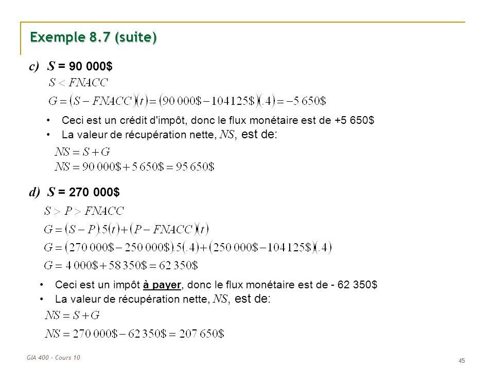 GIA 400 – Cours 10 45 Exemple 8.7 (suite) c)S = 90 000$ Ceci est un crédit d'impôt, donc le flux monétaire est de +5 650$ La valeur de récupération ne