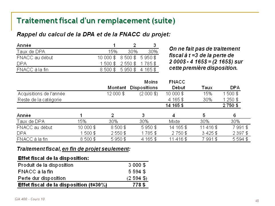 GIA 400 – Cours 10 48 Traitement fiscal d'un remplacement (suite) Rappel du calcul de la DPA et de la FNACC du projet: Traitement fiscal, en fin de pr