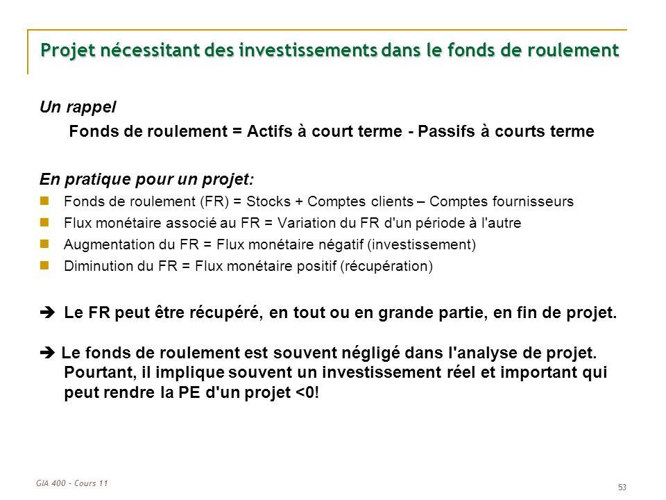 GIA 400 – Cours 11 53 Projet nécessitant des investissements dans le fonds de roulement Un rappel Fonds de roulement = Actifs à court terme - Passifs