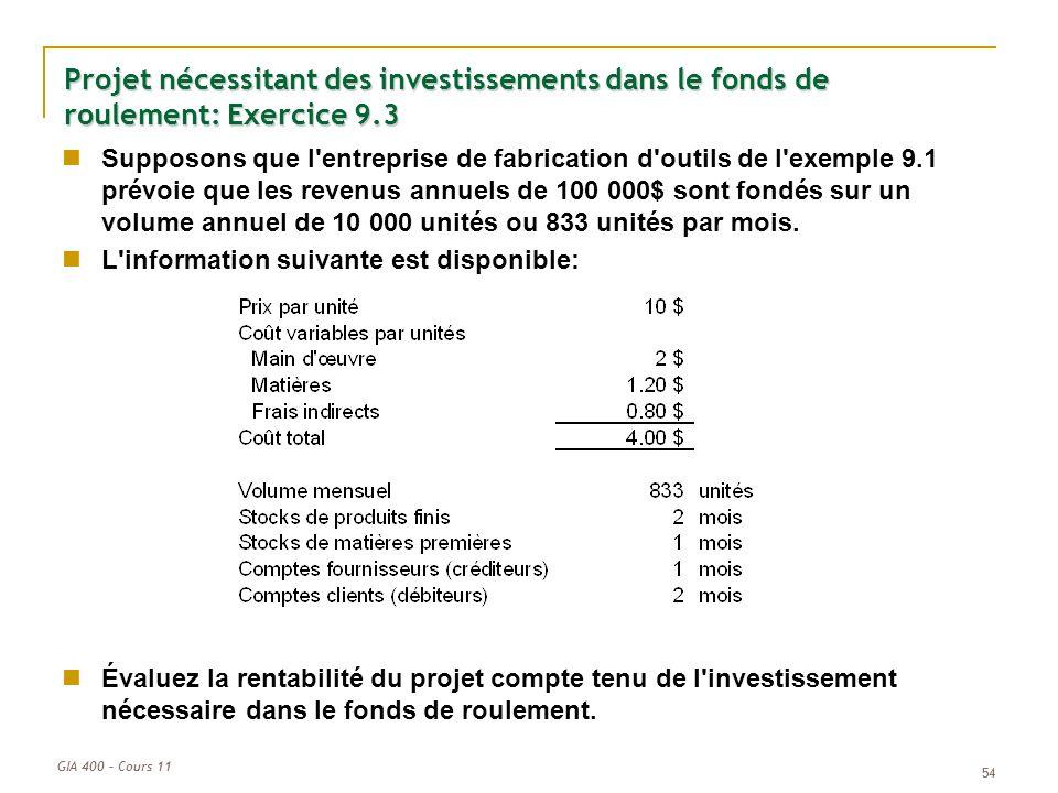 GIA 400 – Cours 11 54 Projet nécessitant des investissements dans le fonds de roulement: Exercice 9.3 Supposons que l'entreprise de fabrication d'outi