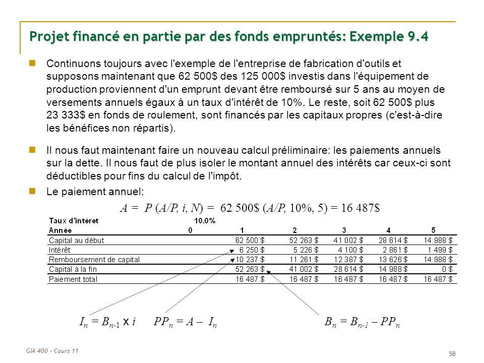 GIA 400 – Cours 11 58 Projet financé en partie par des fonds empruntés: Exemple 9.4 Continuons toujours avec l'exemple de l'entreprise de fabrication