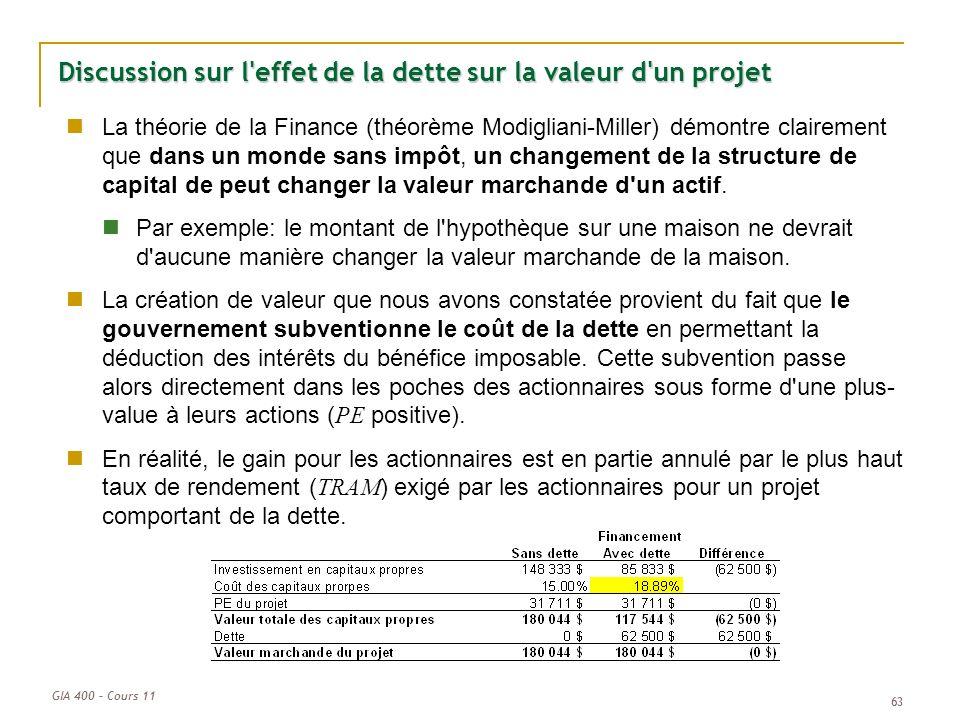 GIA 400 – Cours 11 63 Discussion sur l'effet de la dette sur la valeur d'un projet La théorie de la Finance (théorème Modigliani-Miller) démontre clai