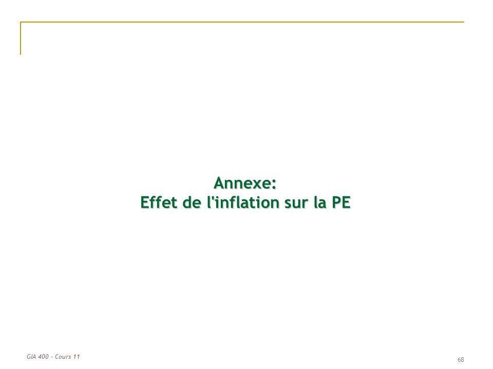 GIA 400 – Cours 11 68 Annexe: Effet de l'inflation sur la PE