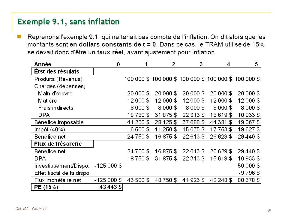 GIA 400 – Cours 11 69 Exemple 9.1, sans inflation Reprenons l'exemple 9.1, qui ne tenait pas compte de l'inflation. On dit alors que les montants sont