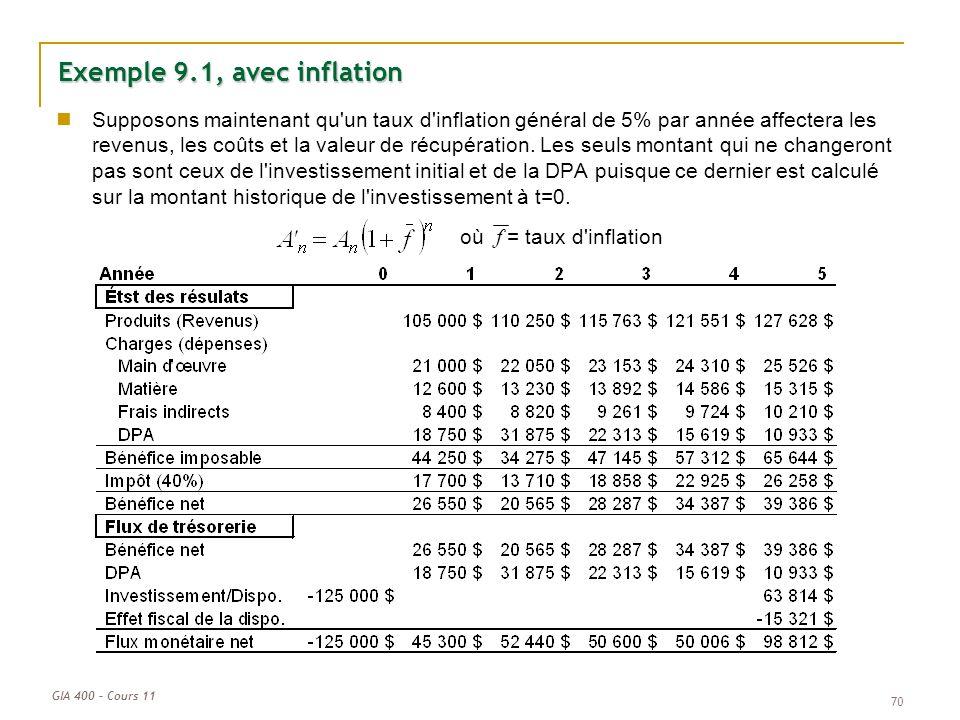 GIA 400 – Cours 11 70 Exemple 9.1, avec inflation Supposons maintenant qu'un taux d'inflation général de 5% par année affectera les revenus, les coûts