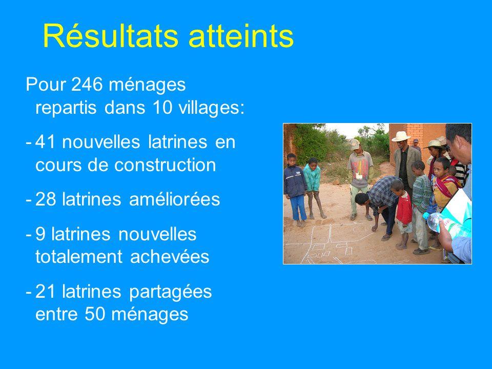 Résultats atteints Pour 246 ménages repartis dans 10 villages: -41 nouvelles latrines en cours de construction -28 latrines améliorées -9 latrines nouvelles totalement achevées -21 latrines partagées entre 50 ménages