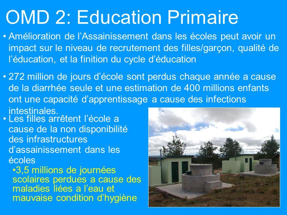 OMD 2: Education Primaire Les filles arrêtent lécole a cause de la non disponibilité des infrastructures dassainissement dans les écoles Amélioration