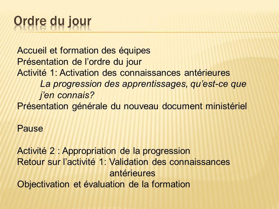 Accueil et formation des équipes Présentation de lordre du jour Activité 1: Activation des connaissances antérieures La progression des apprentissages, quest-ce que jen connais.