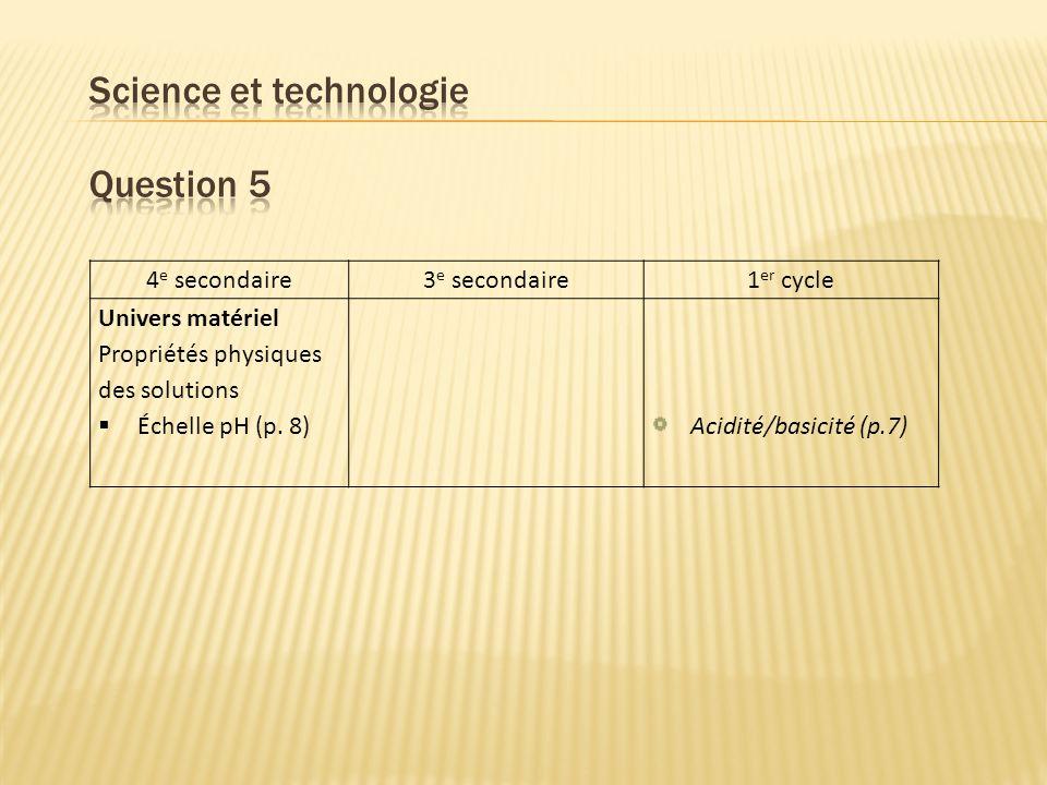 4 e secondaire3 e secondaire1 er cycle Univers matériel Propriétés physiques des solutions Échelle pH (p.