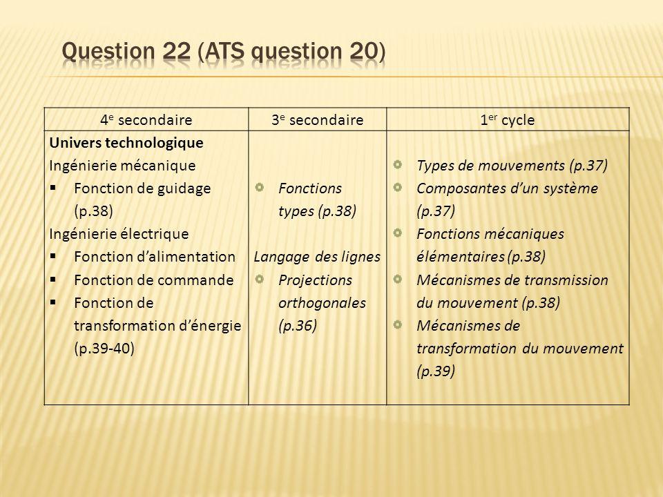 4 e secondaire3 e secondaire1 er cycle Univers technologique Ingénierie mécanique Fonction de guidage (p.38) Ingénierie électrique Fonction dalimentation Fonction de commande Fonction de transformation dénergie (p.39-40) Fonctions types (p.38) Langage des lignes Projections orthogonales (p.36) Types de mouvements (p.37) Composantes dun système (p.37) Fonctions mécaniques élémentaires (p.38) Mécanismes de transmission du mouvement (p.38) Mécanismes de transformation du mouvement (p.39)