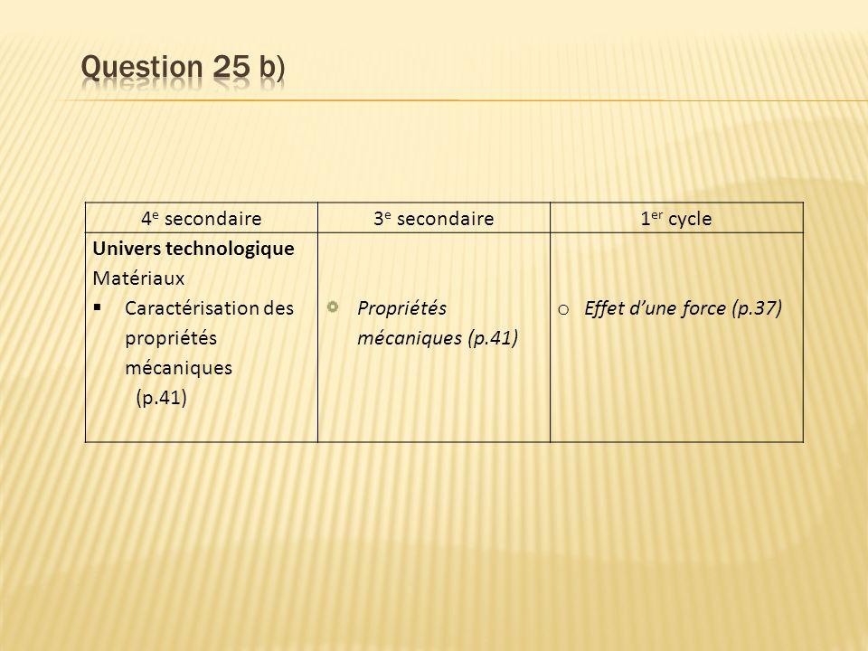 4 e secondaire3 e secondaire1 er cycle Univers technologique Matériaux Caractérisation des propriétés mécaniques (p.41) Propriétés mécaniques (p.41) o Effet dune force (p.37)