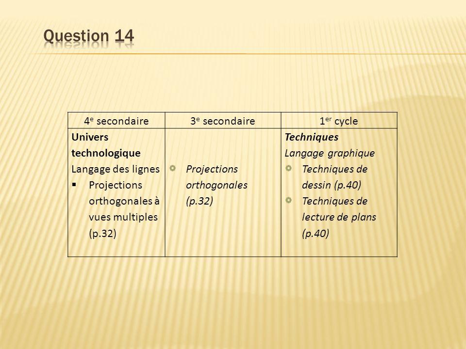 4 e secondaire3 e secondaire1 er cycle Univers technologique Langage des lignes Projections orthogonales à vues multiples (p.32) Projections orthogonales (p.32) Techniques Langage graphique Techniques de dessin (p.40) Techniques de lecture de plans (p.40)