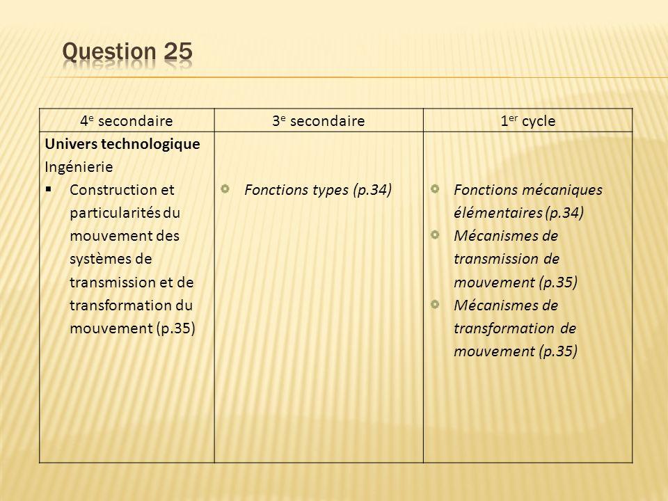 4 e secondaire3 e secondaire1 er cycle Univers technologique Ingénierie Construction et particularités du mouvement des systèmes de transmission et de transformation du mouvement (p.35) Fonctions types (p.34) Fonctions mécaniques élémentaires (p.34) Mécanismes de transmission de mouvement (p.35) Mécanismes de transformation de mouvement (p.35)
