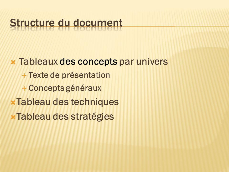 Tableaux des concepts par univers Texte de présentation Concepts généraux Tableau des techniques Tableau des stratégies