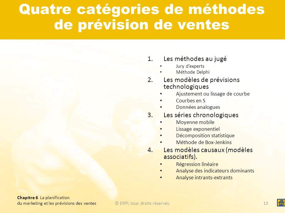 Chapitre 6 La planification du marketing et les prévisions des ventes© ERPI, tous droits réservés.13 Quatre catégories de méthodes de prévision de ven