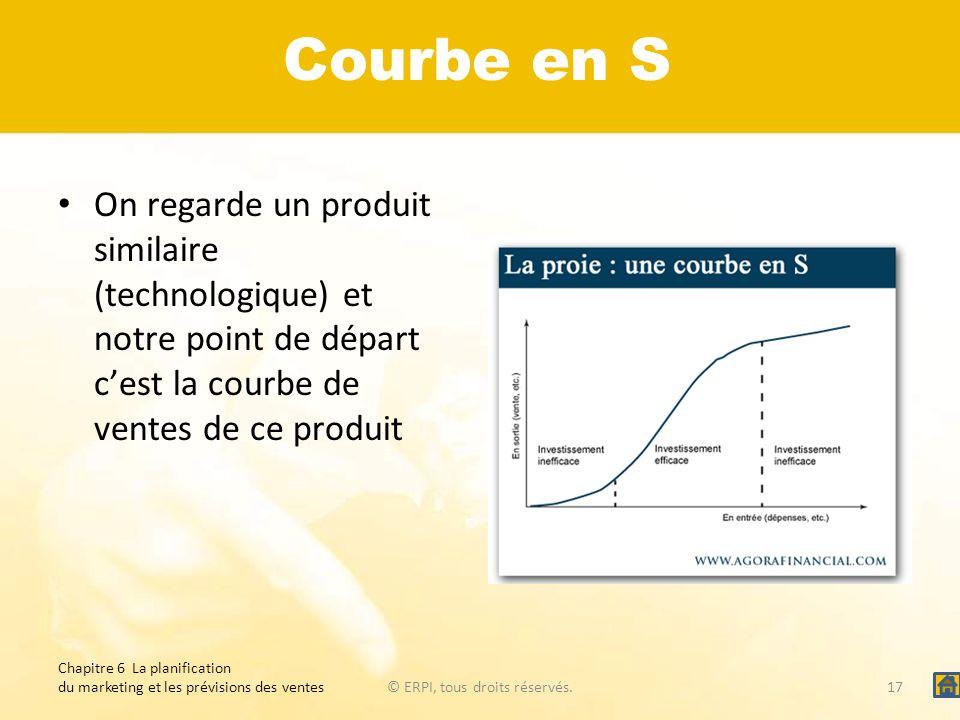 Courbe en S On regarde un produit similaire (technologique) et notre point de départ cest la courbe de ventes de ce produit Chapitre 6 La planificatio