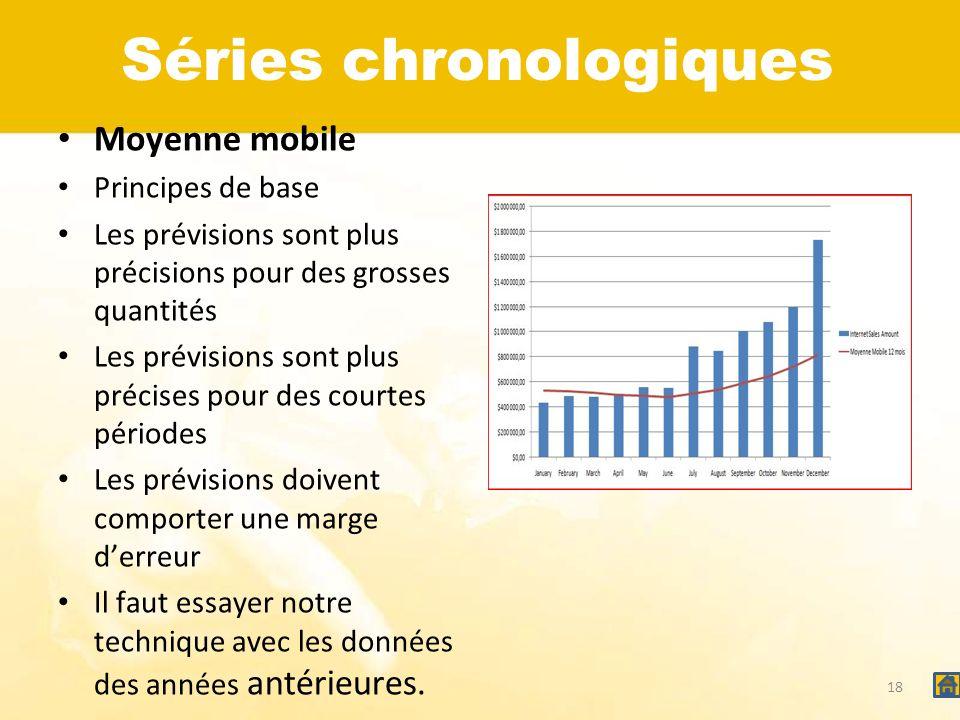 Séries chronologiques Moyenne mobile Principes de base Les prévisions sont plus précisions pour des grosses quantités Les prévisions sont plus précise