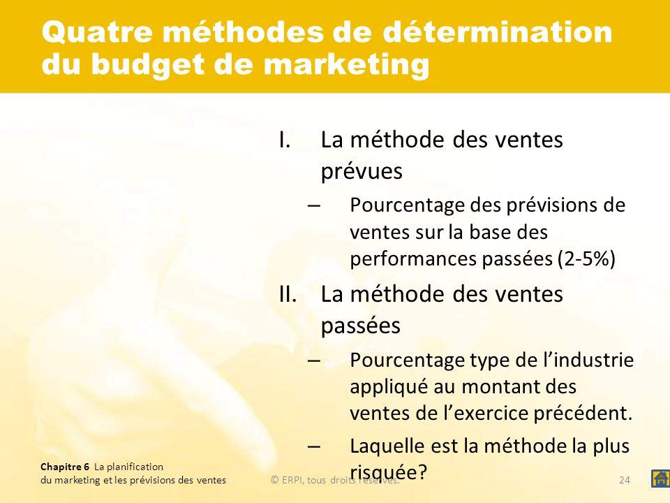 Quatre méthodes de détermination du budget de marketing I.La méthode des ventes prévues – Pourcentage des prévisions de ventes sur la base des perform