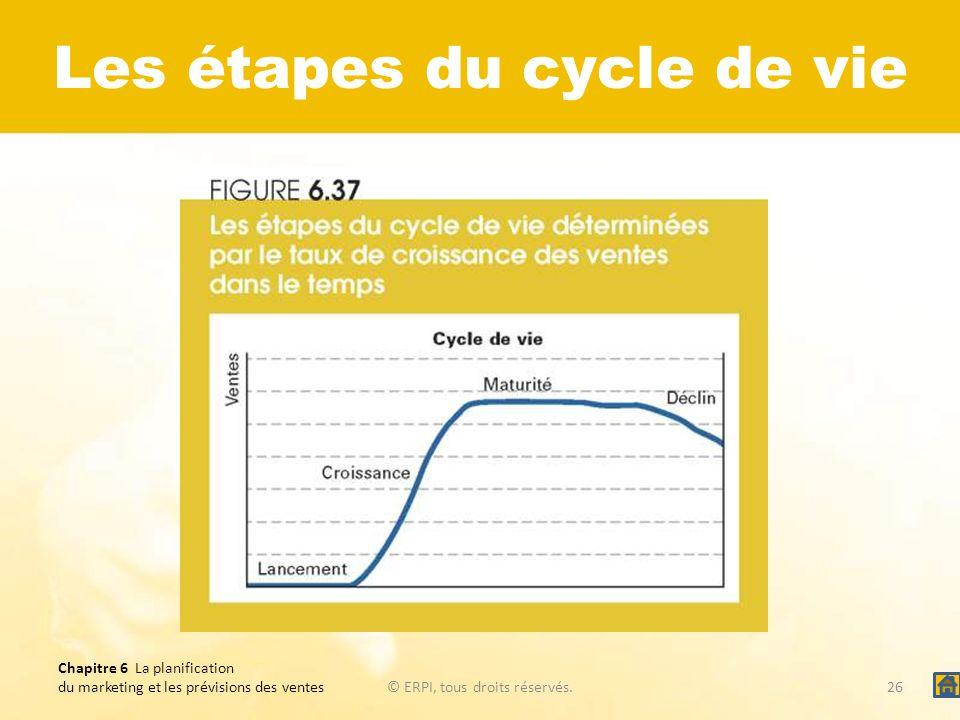 Chapitre 6 La planification du marketing et les prévisions des ventes© ERPI, tous droits réservés.26 Les étapes du cycle de vie