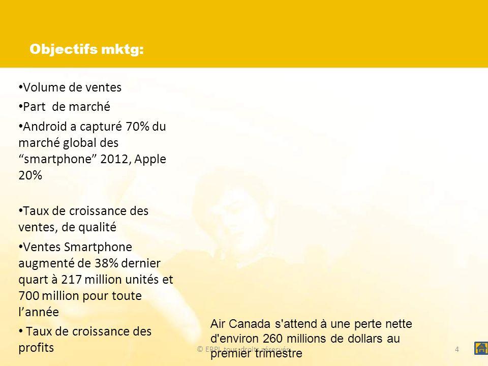 Objectifs mktg: Volume de ventes Part de marché Android a capturé 70% du marché global des smartphone 2012, Apple 20% Taux de croissance des ventes, d