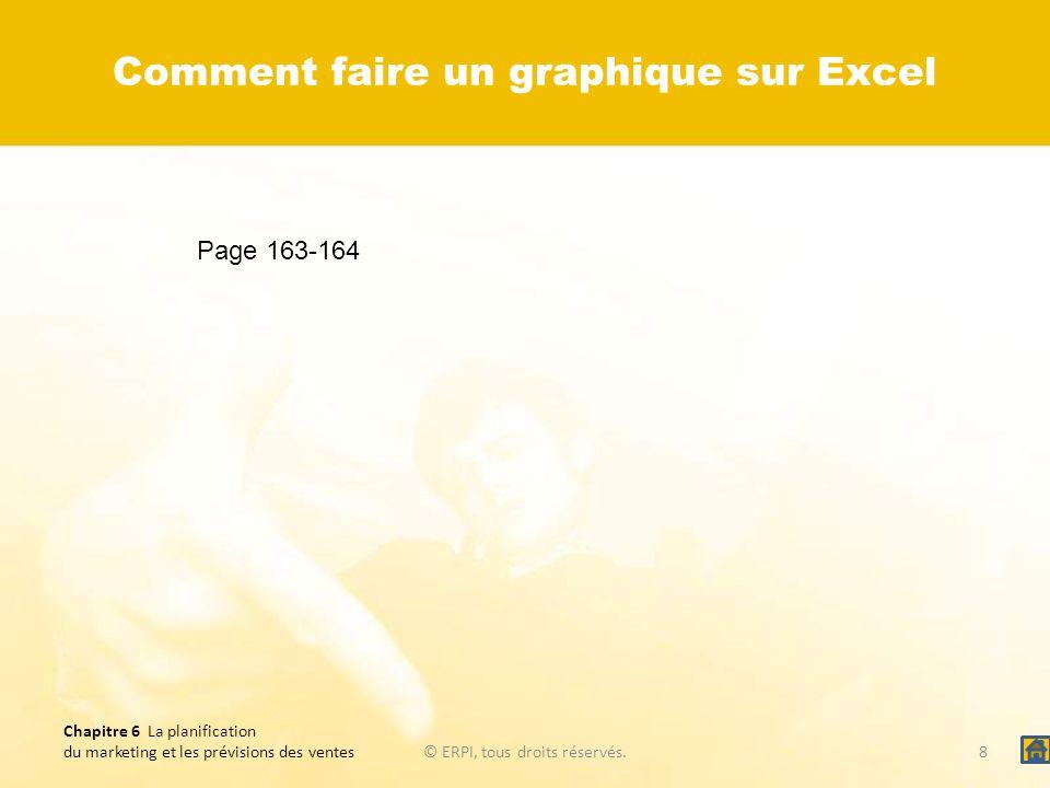 Chapitre 6 La planification du marketing et les prévisions des ventes© ERPI, tous droits réservés.8 Comment faire un graphique sur Excel Page 163-164