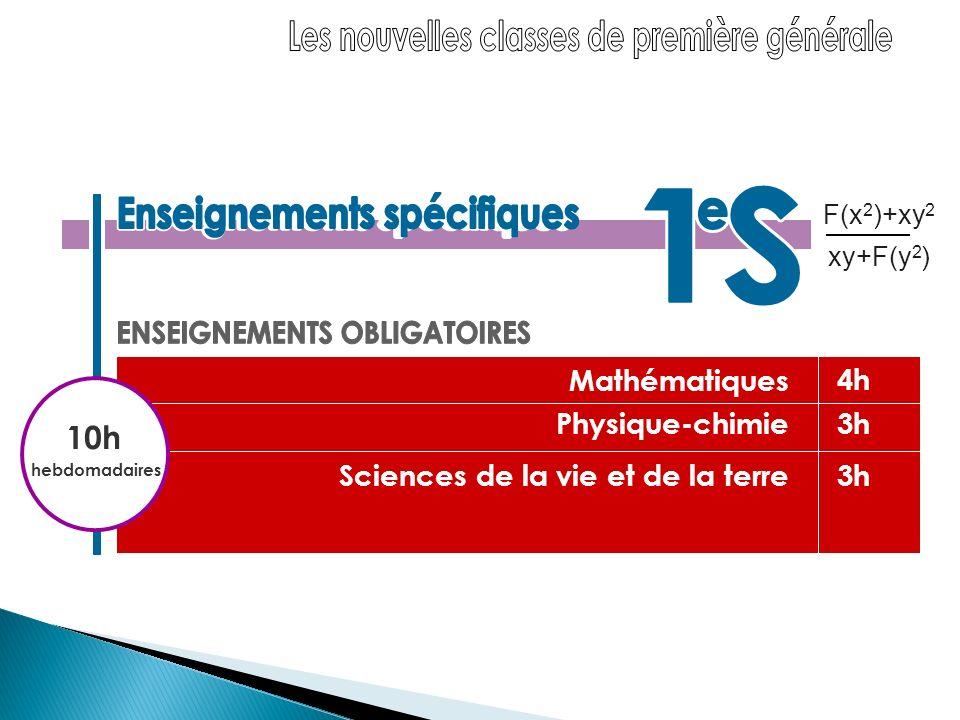 Mathématiques Physique-chimie Sciences de la vie et de la terre 4h 3h F(x 2 )+xy 2 xy+F(y 2 ) 10h hebdomadaires