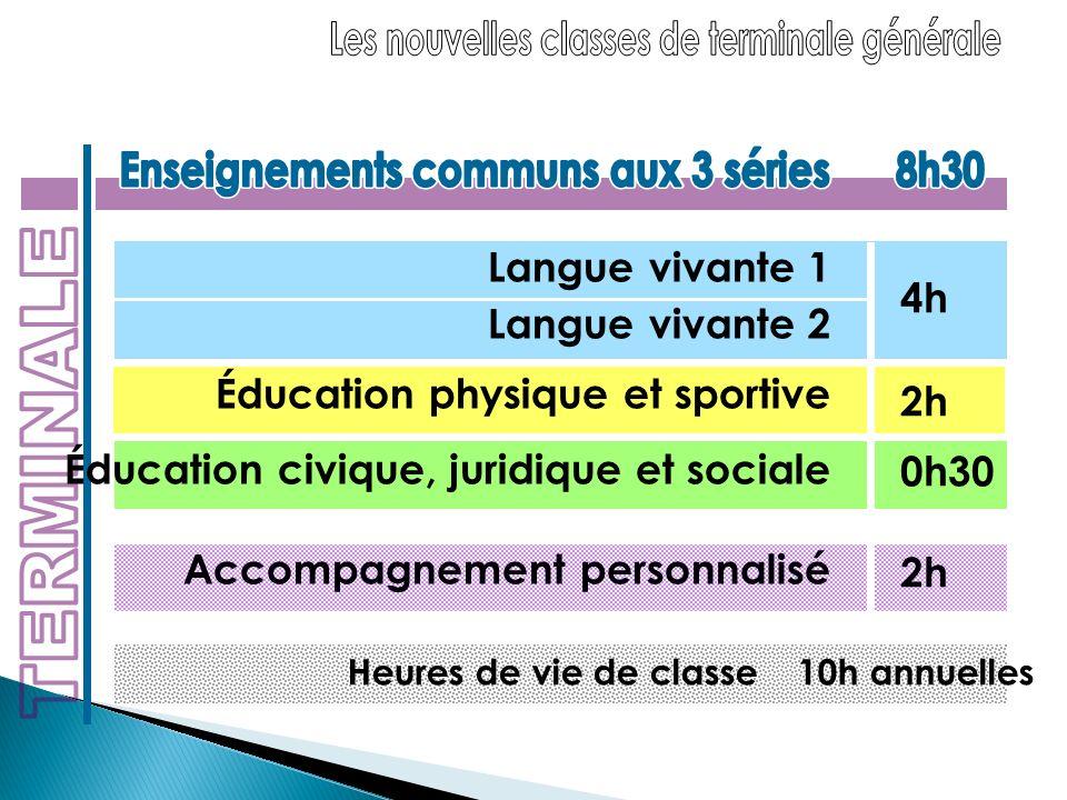 4h Langue vivante 1 Langue vivante 2 Éducation physique et sportive Éducation civique, juridique et sociale Accompagnement personnalisé 2h 0h30 2h Heures de vie de classe 10h annuelles