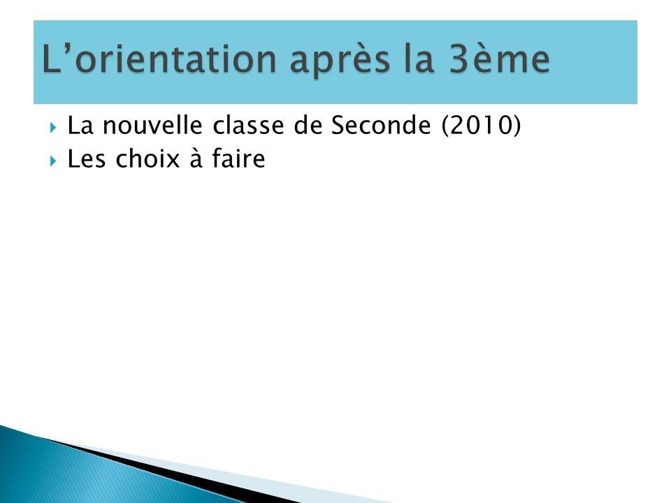 La nouvelle classe de Seconde (2010) Les choix à faire