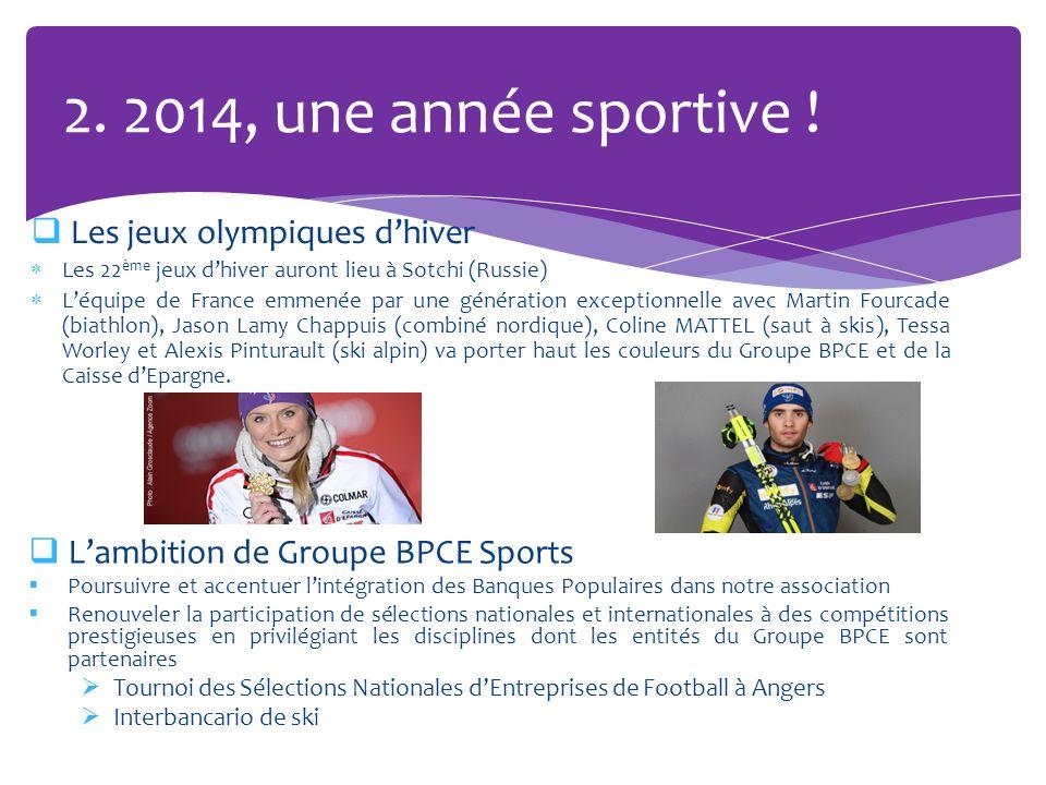 Une équipe Groupe BPCE Sports à lInterbancario 2014 Des sportifs sélectionnés sur les résultats des 2 derniers challenges Une sélection représentative de la diversité des établissements (BPCE, CE, BP, Filiales) Une équipe homogène et ambitieuse constituée de 35 compétiteurs (20 en ski alpin et 15 ski de fond), emmenée par Marion Barnet, de la Caisse dEpargne Provence Alpes Corse, qui était en équipe de France de ski de fond jusquen 2007.