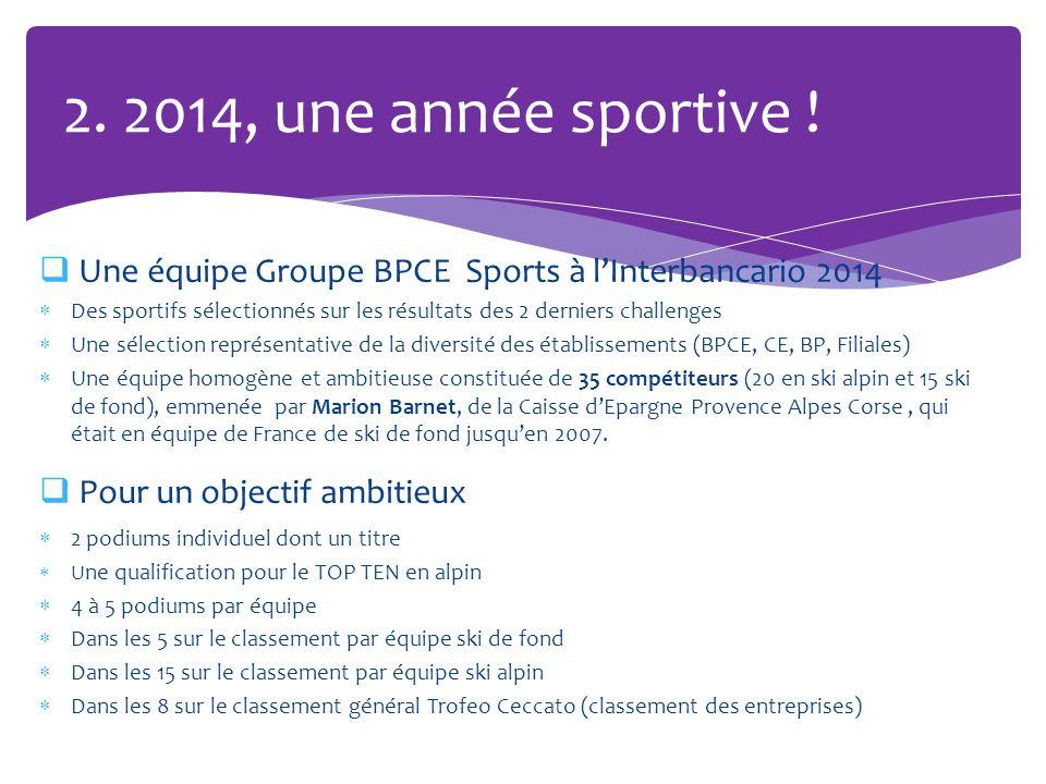 Une équipe Groupe BPCE Sports à lInterbancario 2014 Des sportifs sélectionnés sur les résultats des 2 derniers challenges Une sélection représentative
