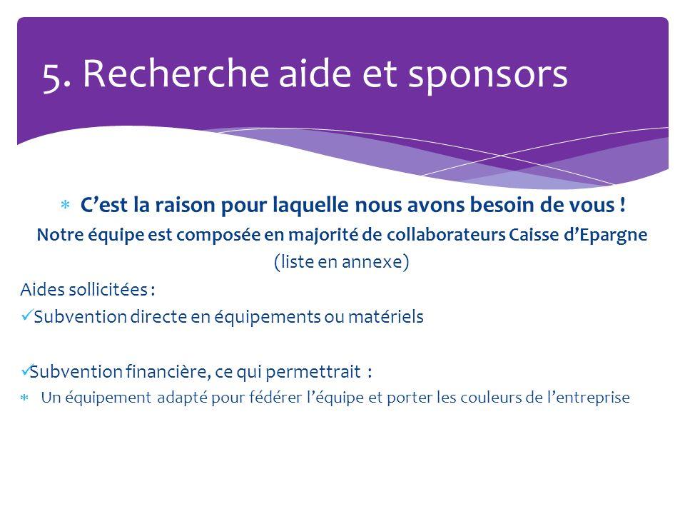 Liens utiles INTERBANCARIO : http://www.skimeetinginterbancario.org/default.asp?lingua=4&id=1 GROUPE BPCE SPORTS : http://www.groupebpcesports.fr/ ESPRIT GLISSE – CAISSE DEPARGNE : http://www.espritglisse.com/ Statistiques participation Interbancario Banques françaises : Banque de France, Crédit Agricole, Société Générale ANNEXES AnnéeLieuNbre banquesNbre compétiteursNbre pays 2013Kranjska Gora143113714 2012Lienz154122714 2011Andalo153132314 2010Sestrières147133013 2009Saalbach168131314